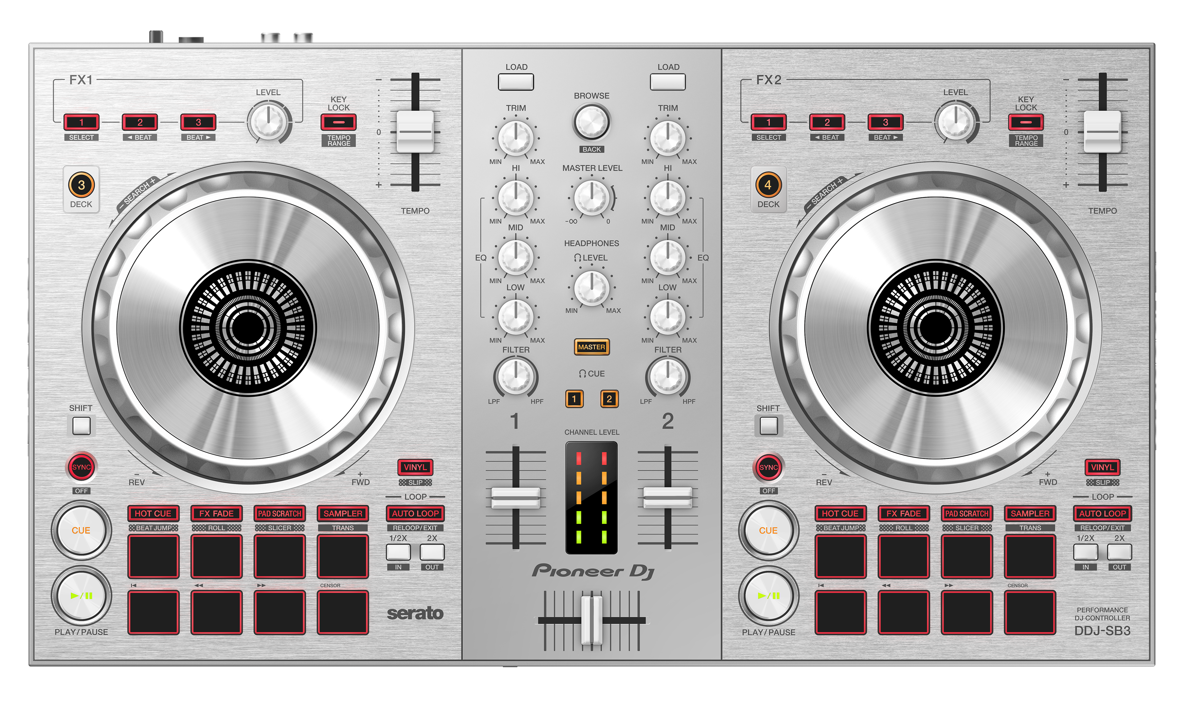 Cheap Beginner DJ Controller